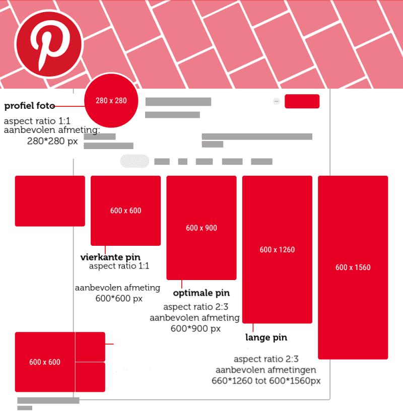 infographic-afmetingen-pins-pinterest